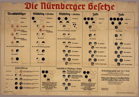 c Nuremberg Laws